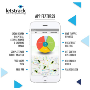 Letstrack Premium Car GPS device with vehicle tracking, engine cut-off, AC control for cars, busses and trucks